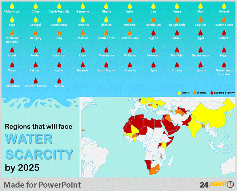 water-scarcity-regions-powerpoint-infographic2